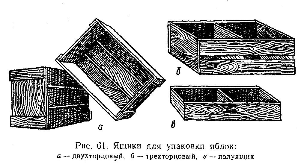 Ящики для упаковки яблок