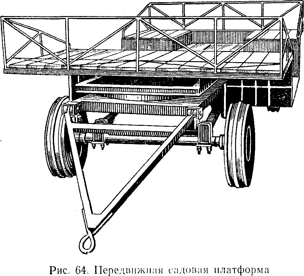 Передвижная садовая платформа